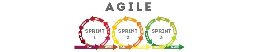 Agile Project Management Training Courses in Dubai