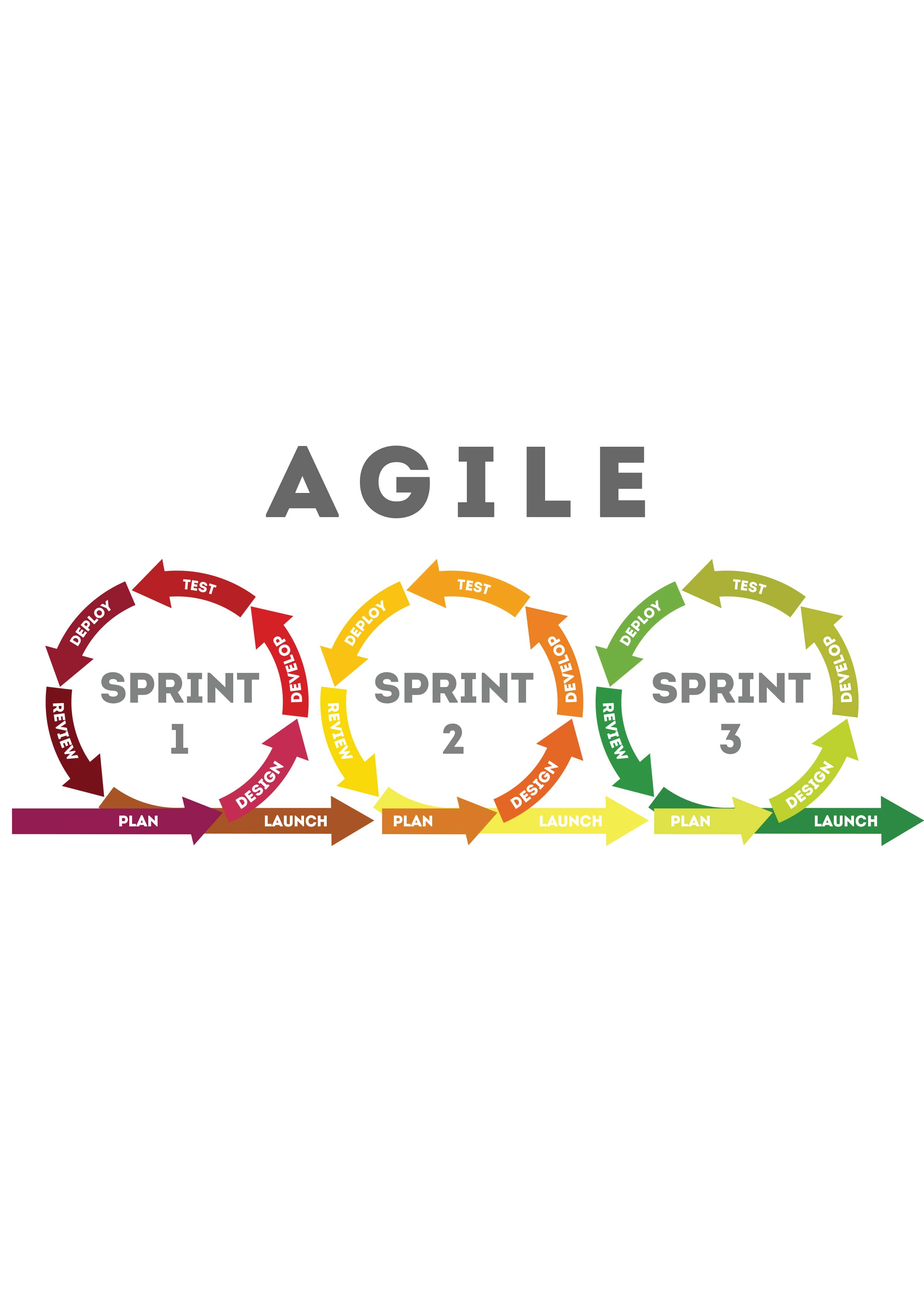 Agile project management training courses dubai meirc 1betcityfo Choice Image